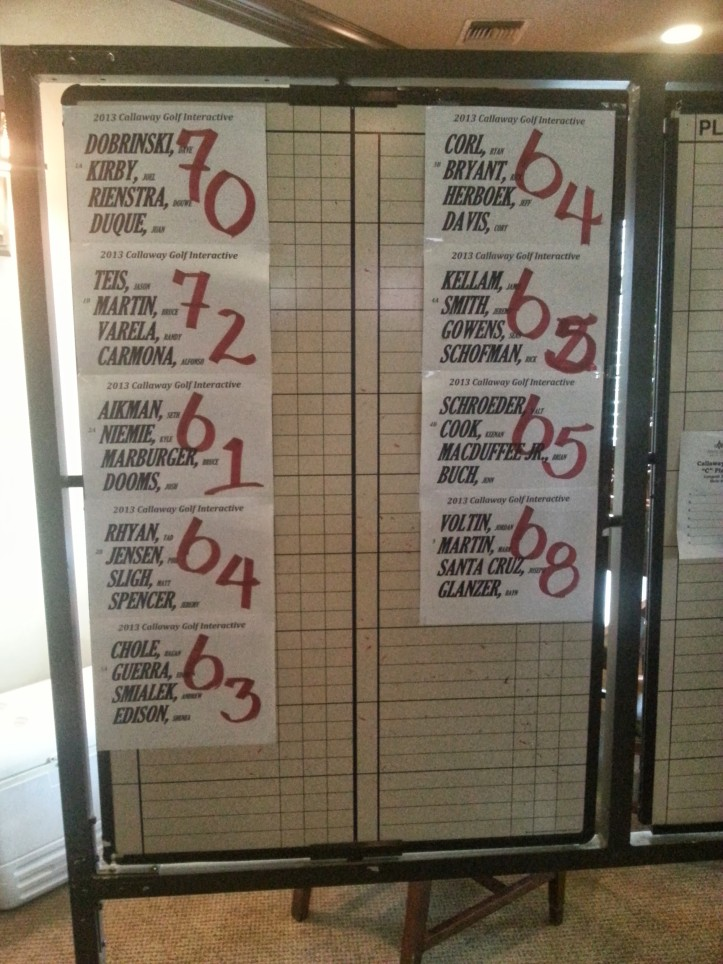 The final standings. Our team shot a 68, as seen on the bottom right.